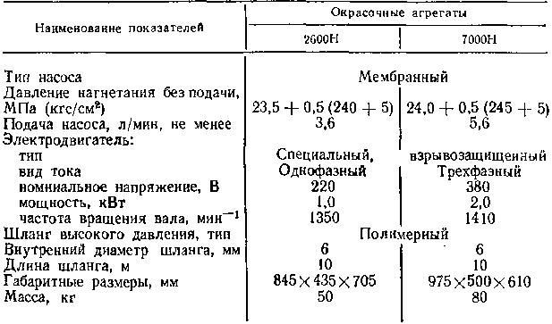 Таблица 59